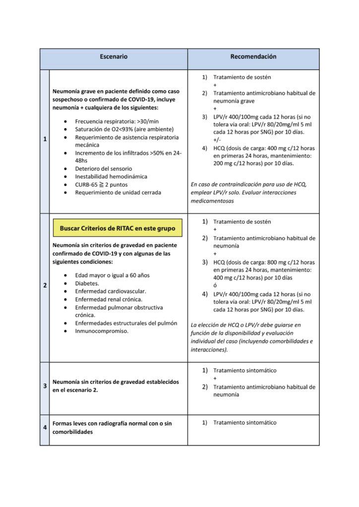 Sindrome-RITAC2
